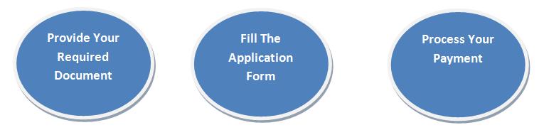 Complete 30 Days Visa Process